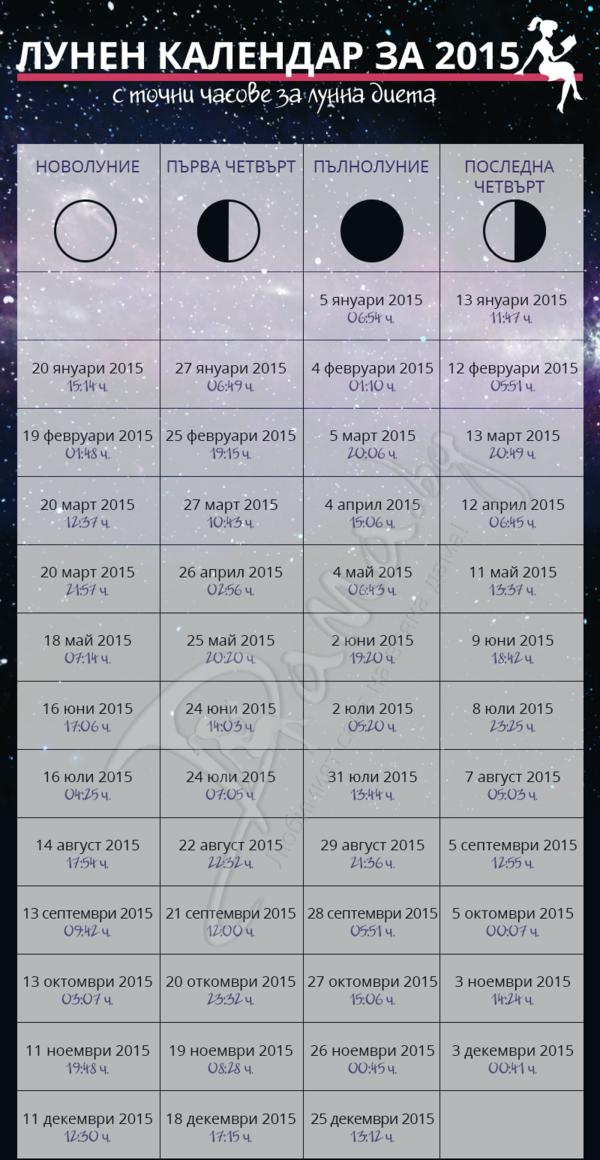 lunen kalendar za 2015 godina