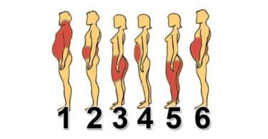 В коя част на тялото качваме килограми