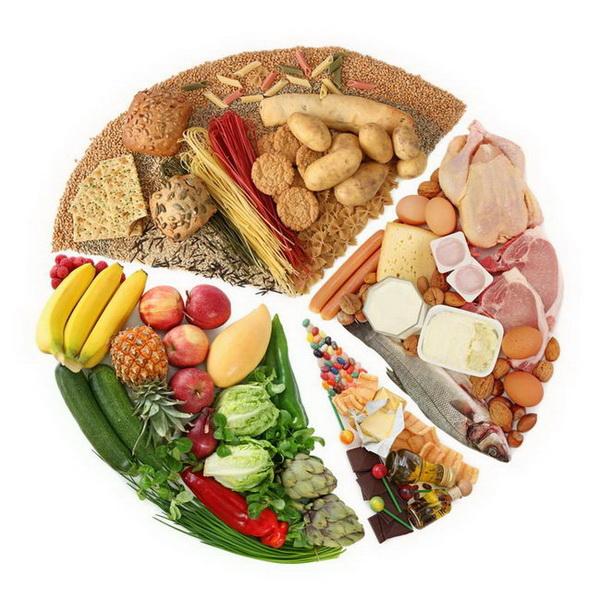 razdelno hranene
