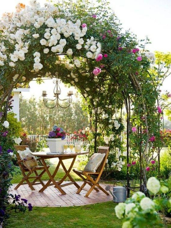 Всичко за градината – какво трябва да знаем?